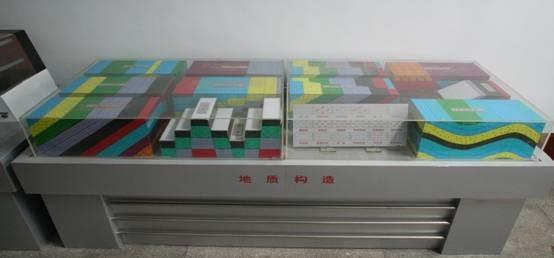 各种地质构造立体模型及岩石标本、岩层产状模型